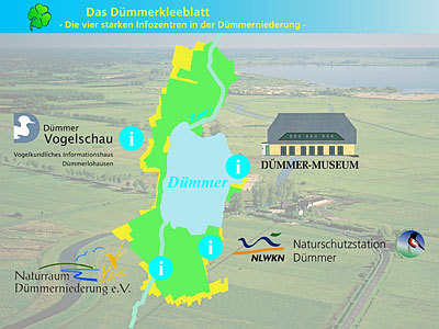 "The four locations of the so-called ""Dümmer cloverleaf"""